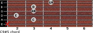 C9#5 for guitar on frets x, 3, 2, 3, 3, 4