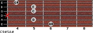 C9#5/A# for guitar on frets 6, 5, x, 5, 5, 4