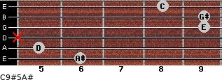 C9#5/A# for guitar on frets 6, 5, x, 9, 9, 8