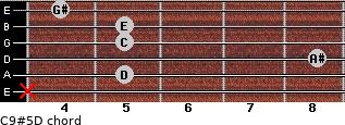 C9#5/D for guitar on frets x, 5, 8, 5, 5, 4
