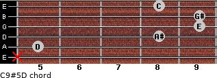C9#5/D for guitar on frets x, 5, 8, 9, 9, 8