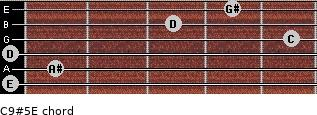 C9#5\E for guitar on frets 0, 1, 0, 5, 3, 4