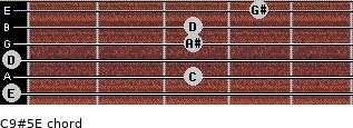 C9#5\E for guitar on frets 0, 3, 0, 3, 3, 4