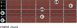 C9#5\E for guitar on frets 0, 3, 0, 3, 5, 4