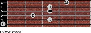 C9#5\E for guitar on frets 0, 3, 2, 3, 3, 4