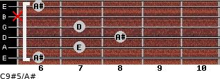 C9#5/A# for guitar on frets 6, 7, 8, 7, x, 6