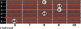 C9#5/A# for guitar on frets 6, x, 8, 9, 9, 8
