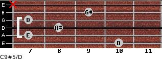 C9#5/D for guitar on frets 10, 7, 8, 7, 9, x