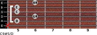 C9#5/D for guitar on frets x, 5, 6, 5, 5, 6