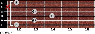 C9#5\E for guitar on frets 12, 13, 14, 13, x, 12