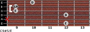 C9#5\E for guitar on frets 12, x, 12, 9, 9, 10