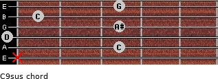 C9sus for guitar on frets x, 3, 0, 3, 1, 3