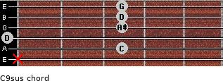 C9sus for guitar on frets x, 3, 0, 3, 3, 3