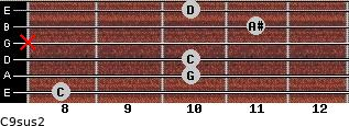 C9sus2 for guitar on frets 8, 10, 10, x, 11, 10