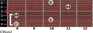 C9sus2 for guitar on frets 8, 10, 8, x, 11, 10