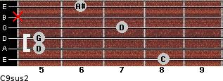 C9sus2 for guitar on frets 8, 5, 5, 7, x, 6