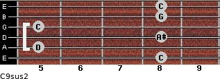 C9sus2 for guitar on frets 8, 5, 8, 5, 8, 8