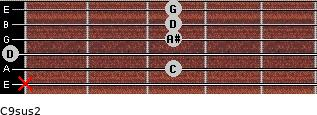 C9sus2 for guitar on frets x, 3, 0, 3, 3, 3