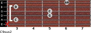 C9sus2 for guitar on frets x, 3, 5, 5, 3, 6