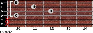 C9sus2 for guitar on frets x, x, 10, 12, 11, 10