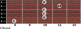C9sus4 for guitar on frets 8, 10, 10, 10, 11, 10