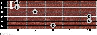 C9sus4 for guitar on frets 8, 10, 10, 7, 6, 6