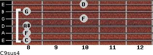 C9sus4 for guitar on frets 8, 8, 8, 10, 8, 10