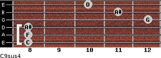 C9sus4 for guitar on frets 8, 8, 8, 12, 11, 10