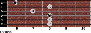 C9sus4 for guitar on frets 8, 8, 8, 7, 8, 6