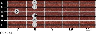 C9sus4 for guitar on frets 8, 8, 8, 7, 8, 8