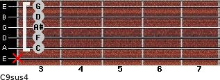 C9sus4 for guitar on frets x, 3, 3, 3, 3, 3