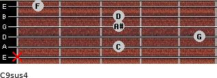 C9sus4 for guitar on frets x, 3, 5, 3, 3, 1