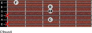 C9sus4 for guitar on frets x, 3, x, 3, 3, 1