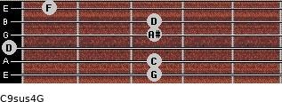 C9sus4\G for guitar on frets 3, 3, 0, 3, 3, 1