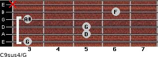 C9sus4\G for guitar on frets 3, 5, 5, 3, 6, x