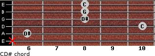 C-\D# for guitar on frets x, 6, 10, 8, 8, 8