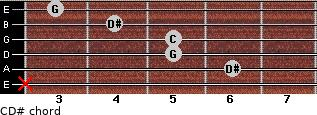 C-\D# for guitar on frets x, 6, 5, 5, 4, 3