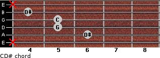 C-\D# for guitar on frets x, 6, 5, 5, 4, x