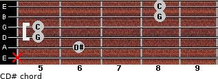 C-\D# for guitar on frets x, 6, 5, 5, 8, 8