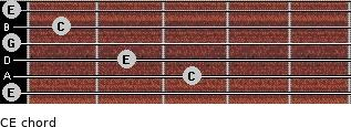 C\E for guitar on frets 0, 3, 2, 0, 1, 0