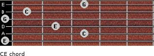 C\E for guitar on frets 0, 3, 2, 0, 1, 3