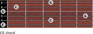 C\E for guitar on frets 0, 3, 5, 0, 1, 3