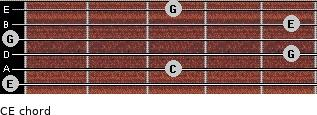 C\E for guitar on frets 0, 3, 5, 0, 5, 3