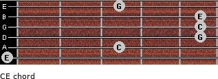 C\E for guitar on frets 0, 3, 5, 5, 5, 3