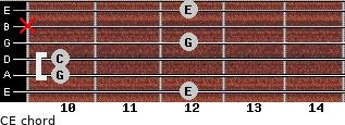 C\E for guitar on frets 12, 10, 10, 12, x, 12