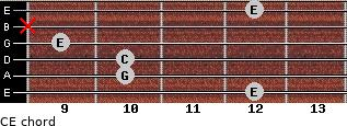 C\E for guitar on frets 12, 10, 10, 9, x, 12