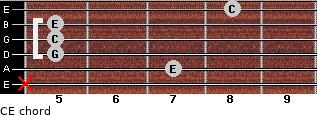 C\E for guitar on frets x, 7, 5, 5, 5, 8
