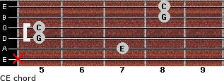 C\E for guitar on frets x, 7, 5, 5, 8, 8