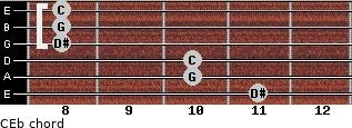 C-\Eb for guitar on frets 11, 10, 10, 8, 8, 8