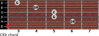 C-\Eb for guitar on frets x, 6, 5, 5, 4, 3